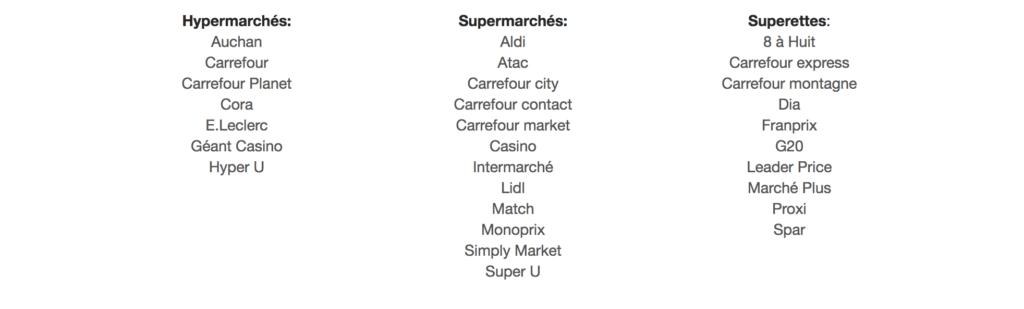 coupon-network liste des enseignes