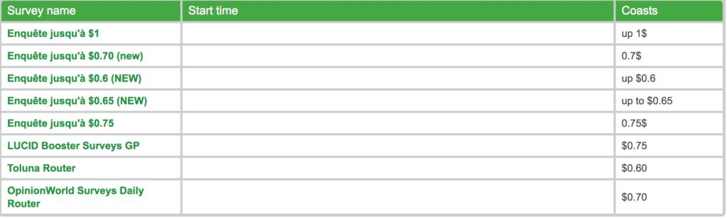 sondages rémunérés Green panthera