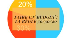 Faire un budget: la règle 50_30_20