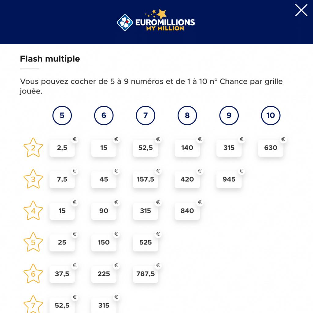 Flash multiple